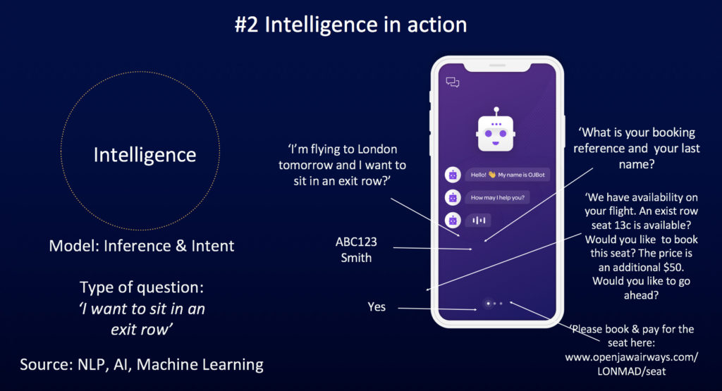chatbot intelligence inference intent with NLP and AI